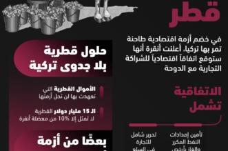 تركيا تحلب قطر بلا جدوى وبأرخص الأثمان! - المواطن