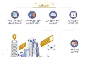 هيئة الاتصالات تطلق ترخيص تقديم خدمات مشغل شبكة إنترنت الأشياء - المواطن