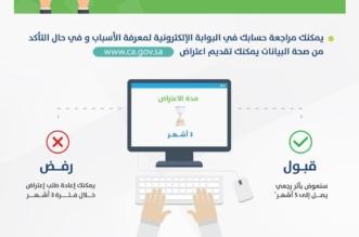 خطوات الاعتراض على قرار عدم الأهلية في حساب المواطن - المواطن