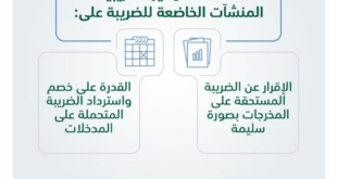 هذه فوائد الفواتير النظامية للمنشآت الخاضعة لضريبة القيمة المضافة