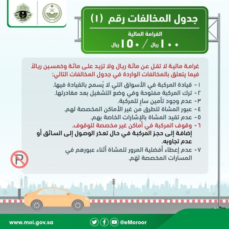 103 مخالفات في نظام المرور المعدل والعقوبات تصل 200 ألف ريال - المواطن