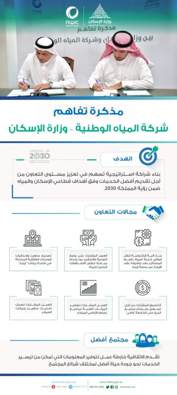 وزارة الإسكان والمياه الوطنية تتعاونان في 6 مجالات للارتقاء بجودة الخدمات - المواطن