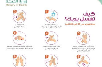 8 خطوات.. الطريقة الصحيحة لغسل اليدين في 60 ثانية - المواطن