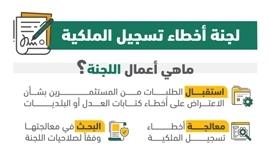 لجنة أخطاء تسجيل الملكية تستقبل الشكاوى العقارية بـ6 خطوات إلكترونية - المواطن