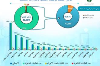 إجادة.. مبادرة وطنية خلاقة لتعزيز ثقة المواطن بالرقابة في أمانة الرياض - المواطن
