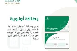 بالإنفوجرافيك.. تعرف على فوائد بطاقة أولوية - المواطن