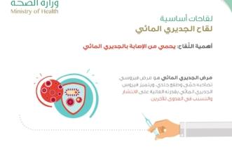 الصحة تُحذر من خطورة تجاهل تطعيم الجديري المائي - المواطن