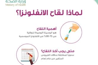 توضيح مهم من الصحة حول لقاح الإنفلونزا - المواطن