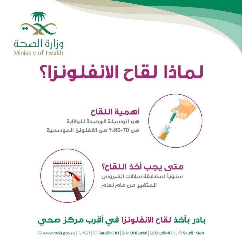 توضيح مهم من الصحة حول لقاح الإنفلونزا   صحيفة المواطن الإلكترونية