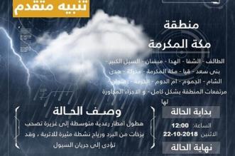 تنبيه متقدم لأهالي مكة المكرمة من التقلبات الجوية - المواطن