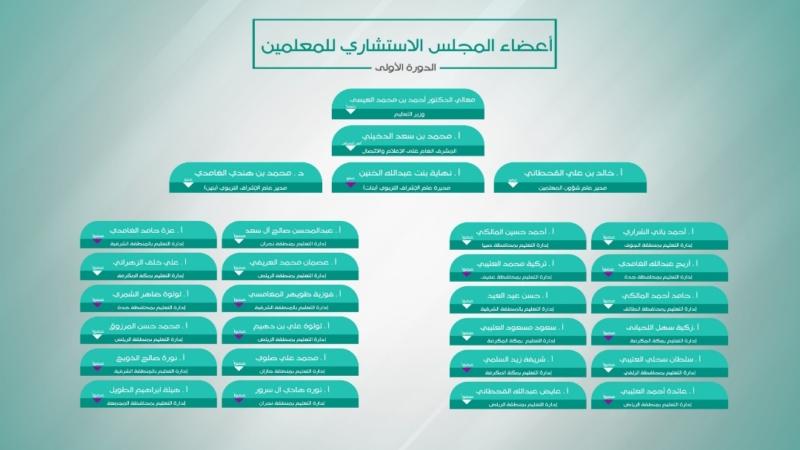 بالأسماء.. العيسى يعتمد تشكيل المجلس الاستشاري للمعلمين - المواطن