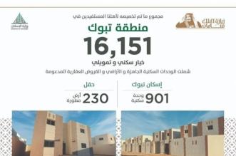 الإسكان تُخصص أكثر من 16 ألف خيار سكني وتمويلي في تبوك - المواطن