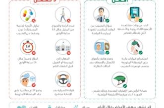 إرشادات عامة للعناية بإصابات الرأس .. افعَل ولا تفعل - المواطن