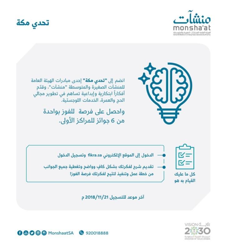 تحدي مكة .. جديد منشآت في بيبان لخلق أفكارٍ ابتكاريةٍ وإبداعية