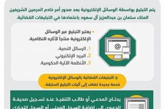 500 ألف رسالة تبليغ إلكتروني إلى جوالات المدعى عليهم - المواطن