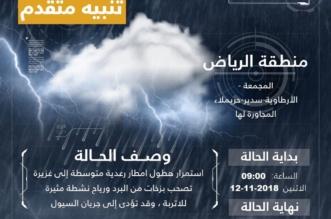 تنبيه متقدم لأهالي الرياض من التقلبات الجوية - المواطن