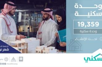 الإسكان تعلن تفاصيل 300 ألف خيار سكني وتمويلي ضمن الدفعة الـ 11 - المواطن