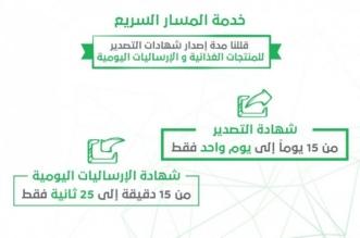 اختصار مدة إصدار شهادات تصدير الأغذية إلى يوم واحد بدلاً من 15 - المواطن