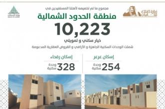 تخصيص أكثر من 10 آلاف خيار سكني وتمويلي في الحدود الشمالية - المواطن
