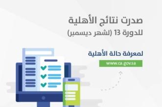 هنا نتائج الأهلية في حساب المواطن دورة ديسمبر - المواطن