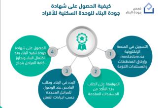 الإسكان تتيح فحص جودة البناء للأفراد - المواطن