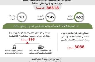 الحملات الميدانية تضبط أكثر من 2 مليون مخالف خلال عام - المواطن
