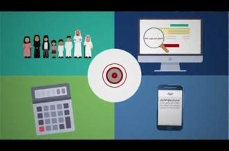 فيديو.. حساب المواطن يذكر بآلية تقديم الاعتراض - المواطن