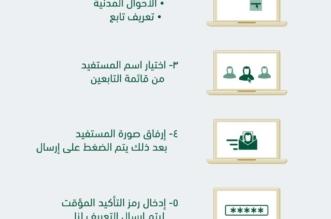 6 خطوات للتعريف الإلكتروني - المواطن