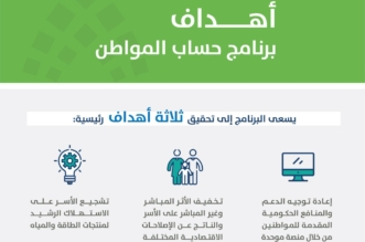 منظومة الحماية الاجتماعية تتواصل عبر #حساب_المواطن و#بدل_غلاء_المعيشة - المواطن