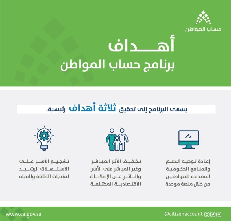 منظومة الحماية الاجتماعية تتواصل عبر #حساب_المواطن و#بدل_غلاء_المعيشة