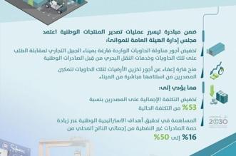 إطلاق مبادرة تيسير عمليات تصدير المنتجات الوطنية في الموانئ السعودية - المواطن