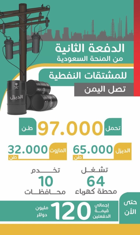 امتداداً لأمر الملك سلمان .. الدفعة الثانية من منحة المشتقات النفطية تضيء اليمن