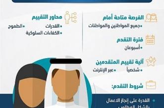 وزارة النقل تبحث عن مواهب شابة لمناصب قيادية فنية - المواطن