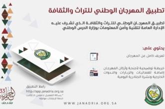 الجنادرية يطلق تطبيقه الإلكتروني للهواتف الذكية - المواطن
