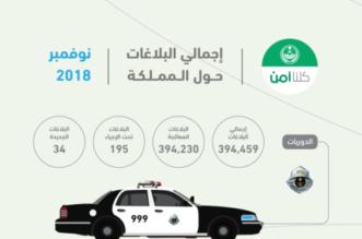 خلال شهر.. 1.6 مليون بلاغ وشكوى عبر كلنا أمن - المواطن