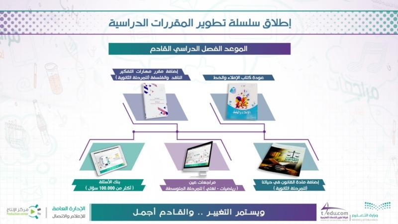 العيسى يعلن عودة مقرر الخط والإملاء للابتدائية في الفصل الثاني - المواطن