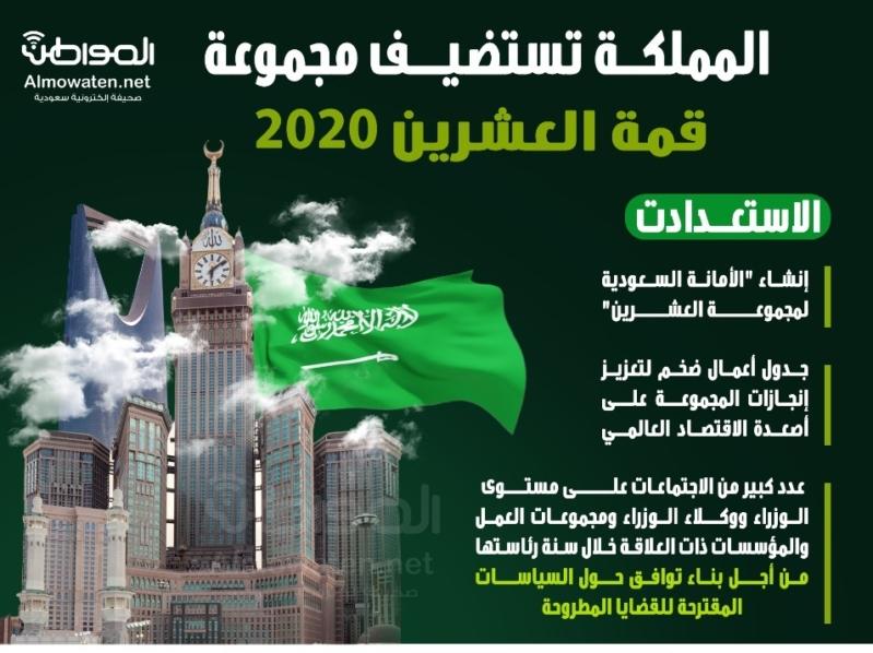 """إنفوجرافيك """"المواطن"""".. هكذا استعدت المملكة لاستضافة قمة العشرين"""