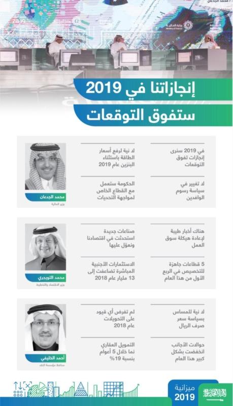 12 تصريحًا في ملتقى ميزانية السعودية 2019 .. أهمها مراجعة سعر البنزين