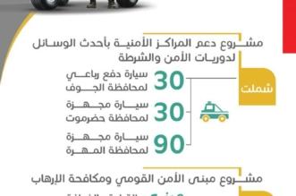 السعودية تدعم الأمن اليمني في مكافحة الإرهاب وخفر السواحل - المواطن