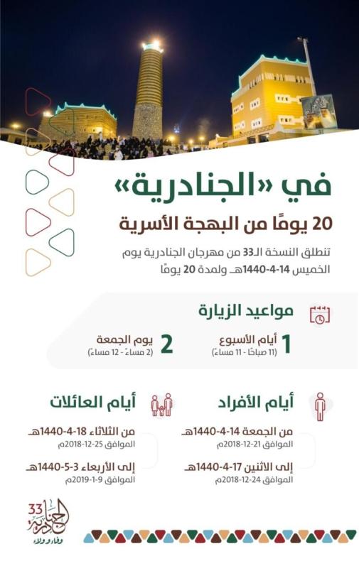 في #الجنادرية .. 20 يوماً من البهجة الأسرية - المواطن