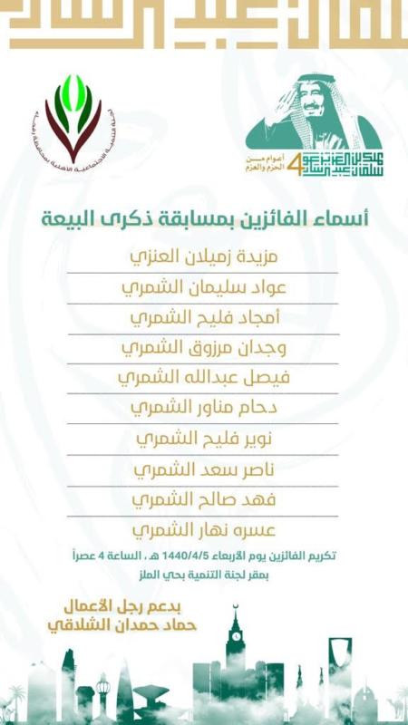صور..تنمية رفحاء تعلن أسماء الفائزين بمسابقة ذكرى البيعة - المواطن