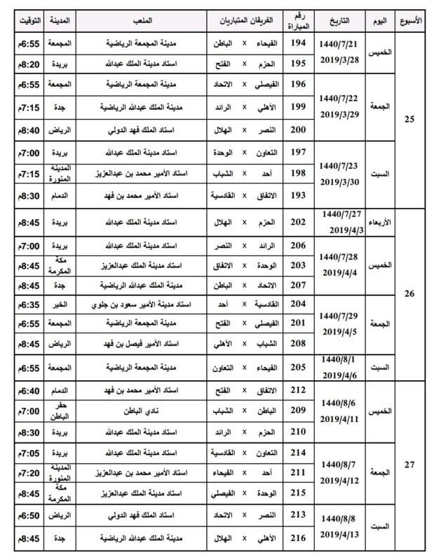 المسابقات تصدر جدول الدور الثاني من دوري المحترفين صحيفة المواطن