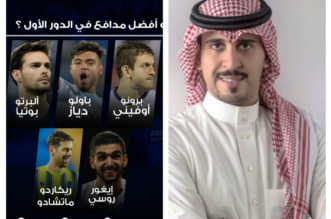 متحدث #الشباب يرد على استفتاء KSA SPORTS الاستفزازي - المواطن