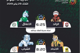 دوري محمد بن سلمان للمحترفين .. مباراتان ناريتان في ختام الجولة الـ17 - المواطن