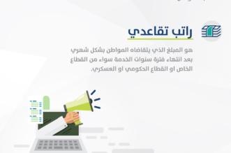 إيداع الدعم بعد 10 أيام.. حساب المواطن يُعرِّف الراتب التقاعدي - المواطن
