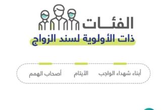 خبر سار من سند محمد بن سلمان للزواج لـ3 فئات مستفيدة - المواطن
