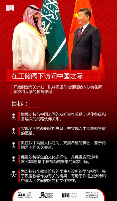 واس تنقل بدء خطة إدراج الصينية كمقرر دراسي في المملكة باللغة نفسها