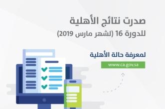 رابط الاستعلام عن نتائج الأهلية في حساب المواطن - المواطن
