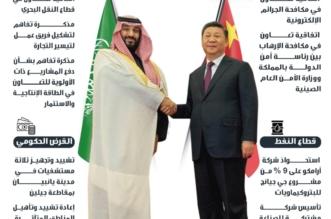 في حضرة الأمير محمد بن سلمان.. توقيع 12 اتفاقية ومذكرة تفاهم بين المملكة والصين - المواطن