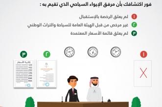 إنفوجرافيك.. السياحة تعزز مفهوم الحقوق والواجبات للمستفيدين من خدمات القطاع - المواطن